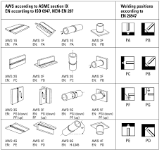 Uncategorized All About Mechanical Engineering Page 3