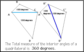 How To Calculate Interior Angles Of An Irregular Polygon Conjectures In Geometry Quadrilateral Sum