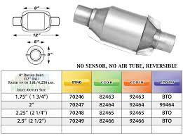 nissan altima 2005 catalytic converter eastern universal catalytic converter standard 2 5 u201d 2 1 2 u201d pipe 8