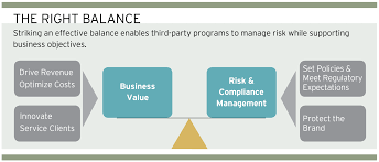 a smarter approach to third party risk
