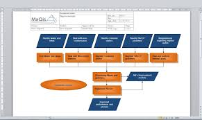 document control example 2 of created document it document