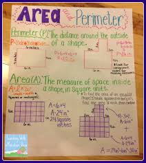 Area And Perimeter Worksheets 4th Grade Teaching With A Mountain View Perimeter And Area
