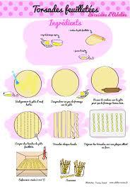pdf recette cuisine pdf recette cuisine 16 images recette mini croissants au saumon