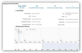 sample certificate of employment and compensation oracle global human resources cloud release 10 what u0027s new