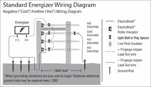 electric fence circuit diagram u2013 the wiring diagram u2013 readingrat net
