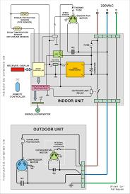 carrier motor wiring 2 speed ac motor wiring u2022 wiring diagram
