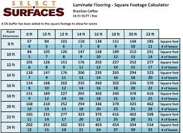 floor flooring square footage calculator on floor square