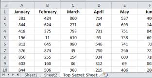 use data explorer to hack into very hidden sheets u2013 bacon bits