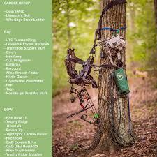 see your setup for 2016 page 2 saddlehunter