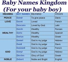 my baby boy names baby names uncommon baby names and