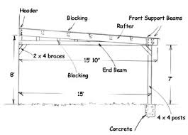 How To Make A Simple Storage Shed by Build An Attached Carport Extreme How To