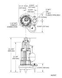 x280 series zoeller pump company
