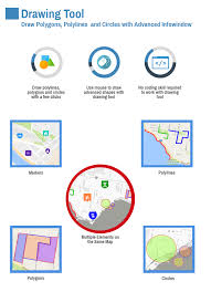 Draw On Google Maps Dml Google Map Script For Php By Ard Soft Codecanyon