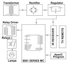 lg 32lp2dc ua lcd tv smps circuit diagram block of wiring