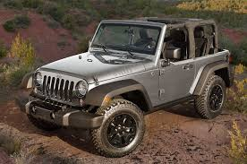 jeep wrangler unlimited wheel and tire packages 2015 jeep lineup updated