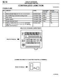 2008 2010 mitsubishi lancer wiring diagrams m3030000100019 pdf