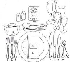 how do you set a table properly do you know how to properly set a table redesign right llc