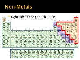 What Does Sn Stand For On The Periodic Table Review Grade 9 Chemistry