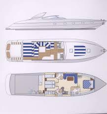 tecnomar madras 20 m preowned motorboat for sale in adriatic sea