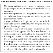 recommendations to improve preconception health and health care