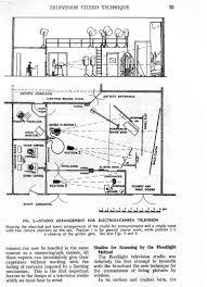 tv studio design layout