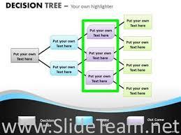 decision tree with 10 decision nodes ppt slides powerpoint diagram
