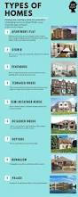 111 best house images on pinterest learn english english