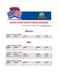 Bench Press Raw Record South African Bench Press Records Raw Powerlifting