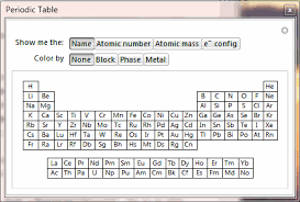 Show Me A Periodic Table Replacement How To Change Element Color In Periodic Table