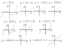 graph sketching problem 1
