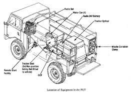 land rover 101 101 fc in australia remlr