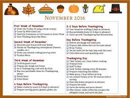 9 week series week 3 create your gift list