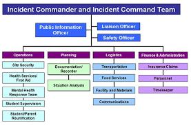 administrative services safety u0026 emergency management