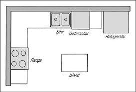how to design own kitchen layout einbindung kleinen l förmigen küchenlayouts layout und