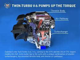 cadillac cts 3 6 supercharger gm 3 6 liter turbo v6 lf3 engine info power specs wiki