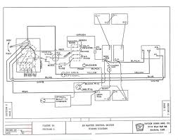 ez go golf cart wiring diagram 2001 and fuse box h ton bay ceiling