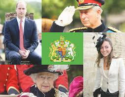 which member of the royal family are you quiz zimbio