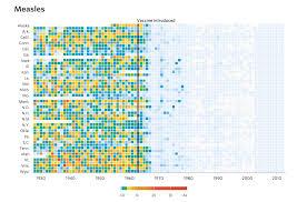 Heat Maps Recreating The Vaccination Heatmaps In R Benomics