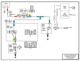 xvs95ce diagrams new power commander 3 wiring diagram saleexpert me
