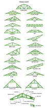 how to build roof trusses building products pinterest roof