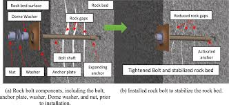 a load measuring anchor plate for rock bolt using fiber optic