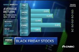 black friday best deals nerdwallet black friday how to get the most bang for your buck
