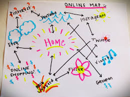 Home Internet by Draw Your Own Map Of The Internet Show Your Home