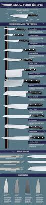 choosing kitchen knives infographic your knives knives purpose and crushes