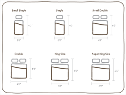 Measurements King Size Bed Uk Bed Sizes The Bed And Mattress Size Guide