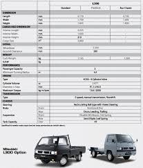 mitsubishi colt pick up colt l300 dp 13 juta dealer mitsubishi sampit dealer
