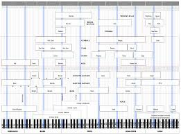 Rock And Roll Hall Of Fame Floor Plan by Chart Of Frequencies And The Corresponding Sounds You Get From