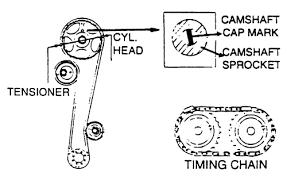 hyundai tucson timing belt repair guides engine mechanical components timing belt