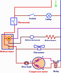 frost free refrigerator wiring diagram pdf periodic u0026 diagrams