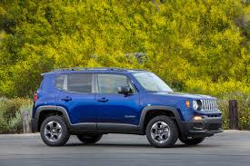 jeep ads 2017 2017 jeep renegade sport review long term update 2